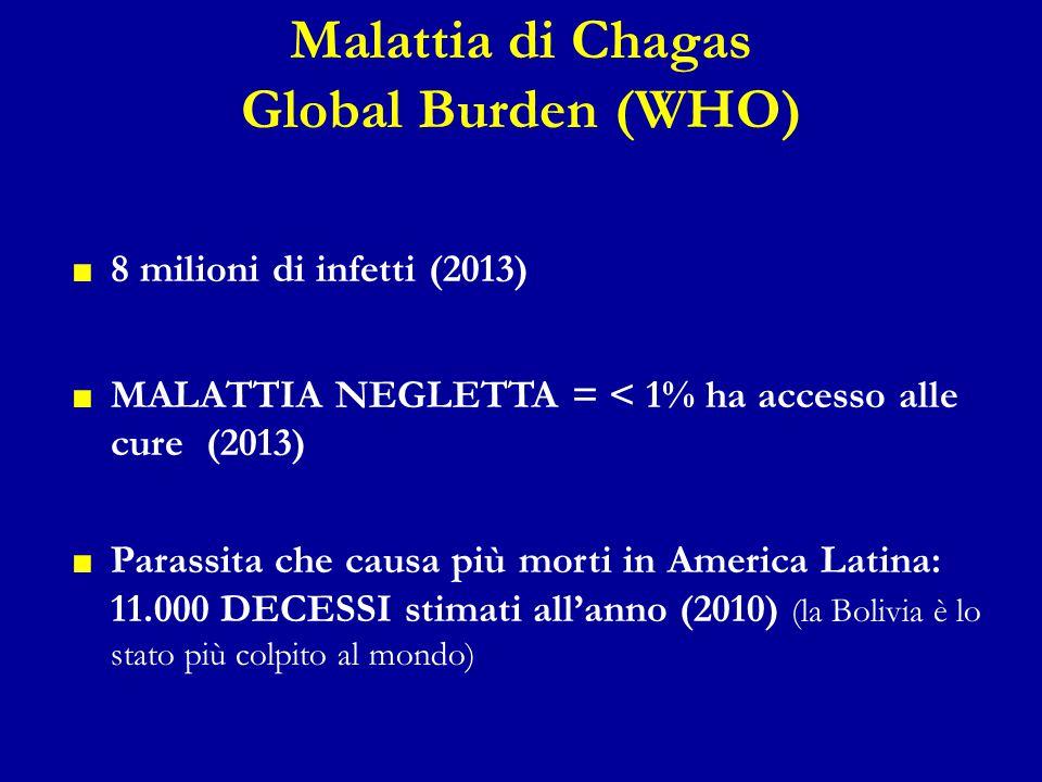 Malattia di Chagas Global Burden (WHO) ■ 8 milioni di infetti (2013) ■ MALATTIA NEGLETTA = < 1% ha accesso alle cure (2013) ■ Parassita che causa più