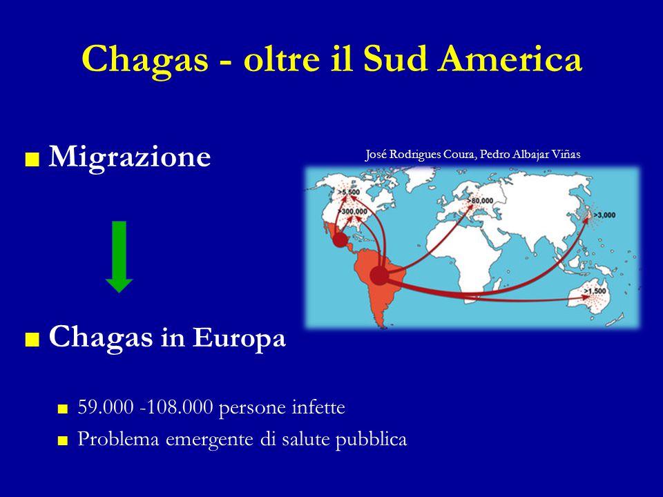 Chagas - oltre il Sud America ■ Migrazione ■ Chagas in Europa ■ 59.000 -108.000 persone infette ■ Problema emergente di salute pubblica José Rodrigues