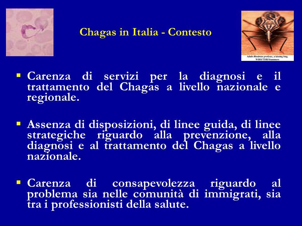 Chagas in Italia - Contesto  Carenza di servizi per la diagnosi e il trattamento del Chagas a livello nazionale e regionale.  Assenza di disposizion