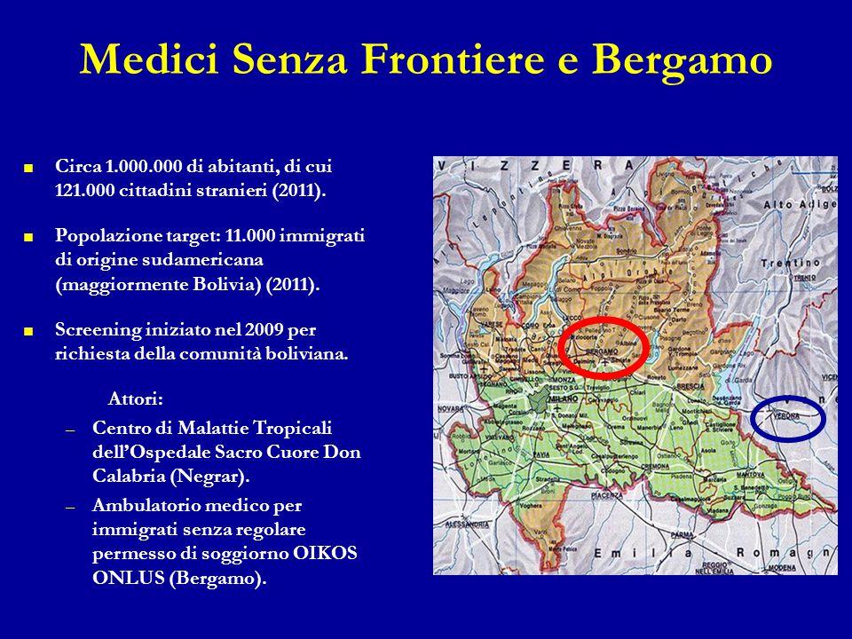 Medici Senza Frontiere e Bergamo ■ Circa 1.000.000 di abitanti, di cui 121.000 cittadini stranieri (2011). ■ Popolazione target: 11.000 immigrati di o