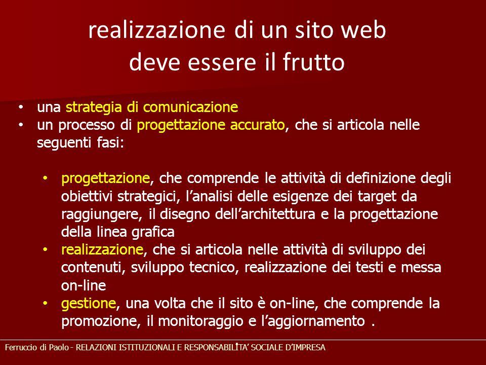 realizzazione di un sito web deve essere il frutto una strategia di comunicazione un processo di progettazione accurato, che si articola nelle seguent