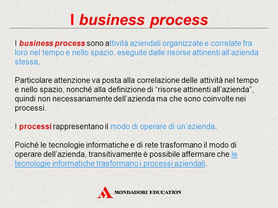 I business process I business process sono attività aziendali organizzate e correlate fra loro nel tempo e nello spazio, eseguite dalle risorse attinenti all'azienda stessa.