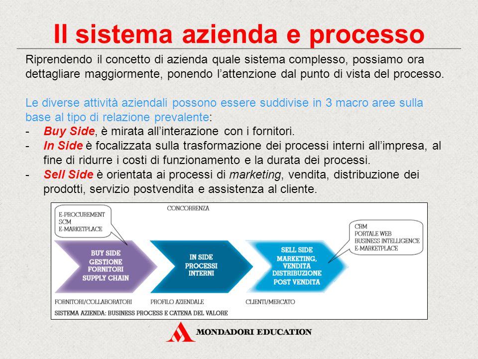 Il sistema azienda e processo Riprendendo il concetto di azienda quale sistema complesso, possiamo ora dettagliare maggiormente, ponendo l'attenzione dal punto di vista del processo.
