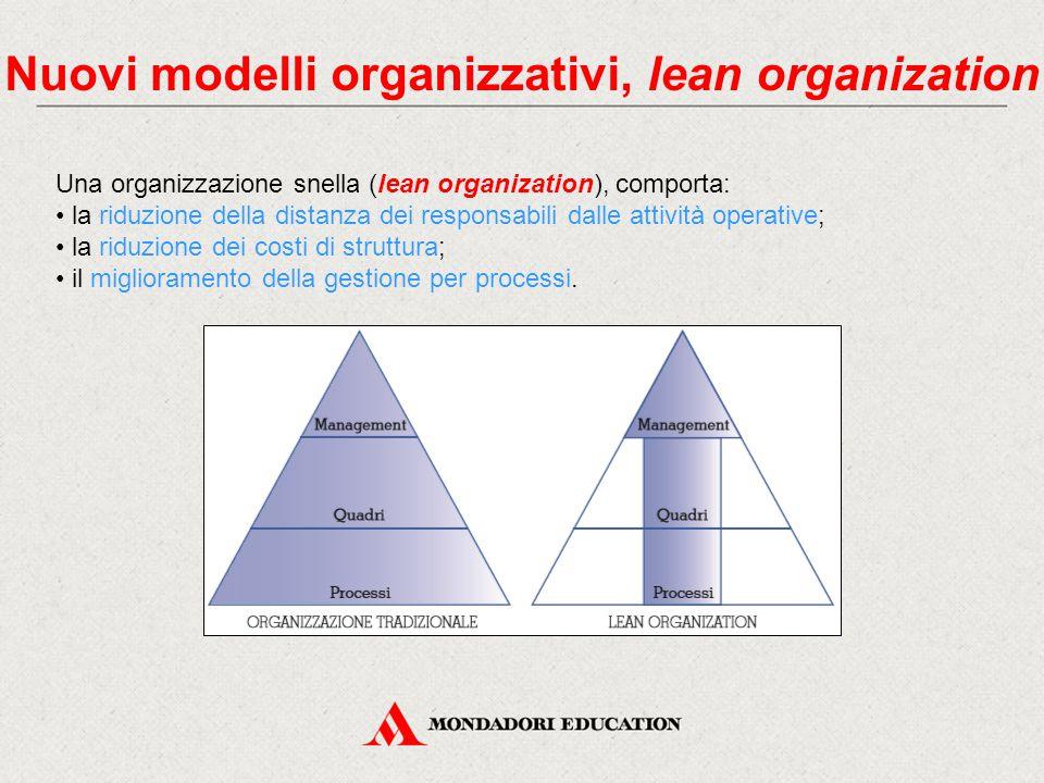 Nuovi modelli organizzativi, lean organization Una organizzazione snella (lean organization), comporta: la riduzione della distanza dei responsabili dalle attività operative; la riduzione dei costi di struttura; il miglioramento della gestione per processi.