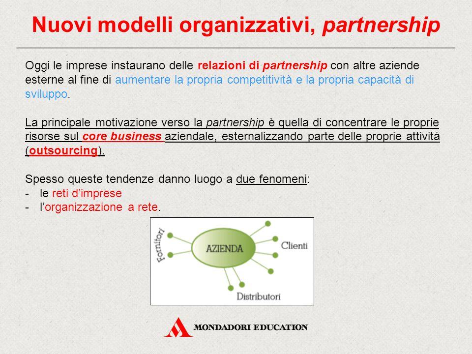 Nuovi modelli organizzativi, partnership Oggi le imprese instaurano delle relazioni di partnership con altre aziende esterne al fine di aumentare la propria competitività e la propria capacità di sviluppo.