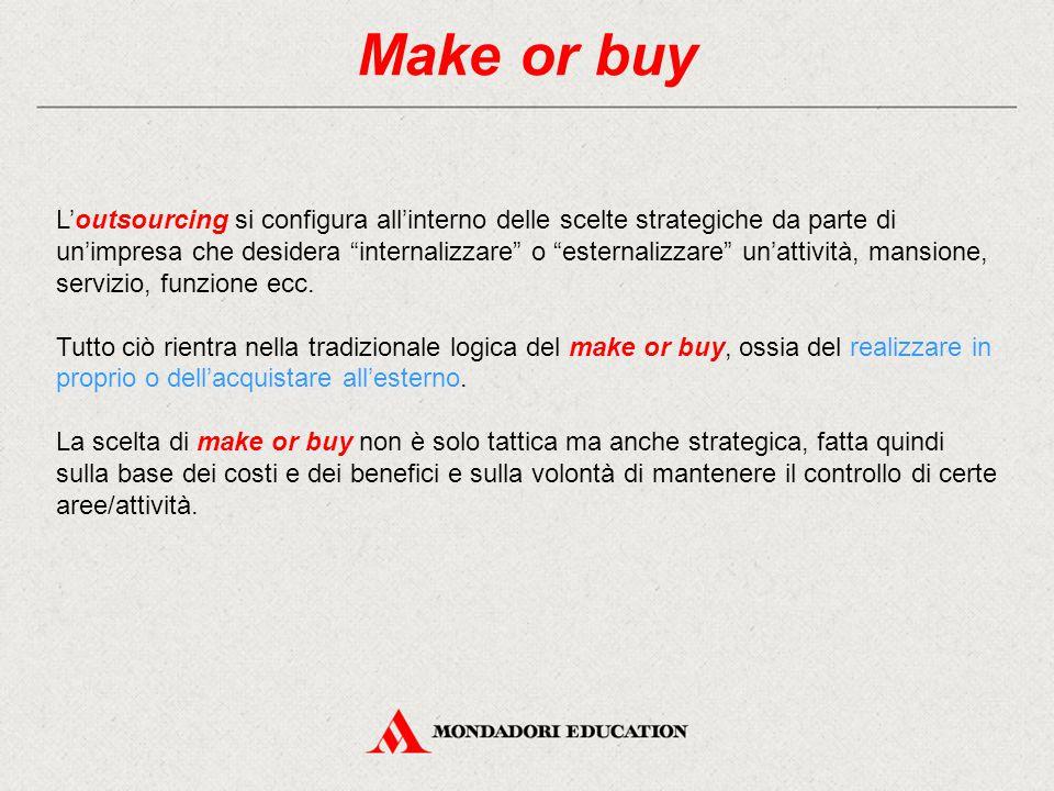 """Make or buy L'outsourcing si configura all'interno delle scelte strategiche da parte di un'impresa che desidera """"internalizzare"""" o """"esternalizzare"""" un"""