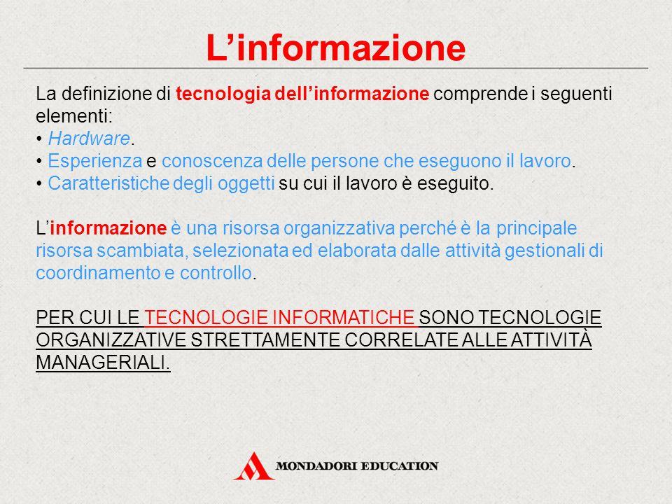 L'informazione La definizione di tecnologia dell'informazione comprende i seguenti elementi: Hardware. Esperienza e conoscenza delle persone che esegu