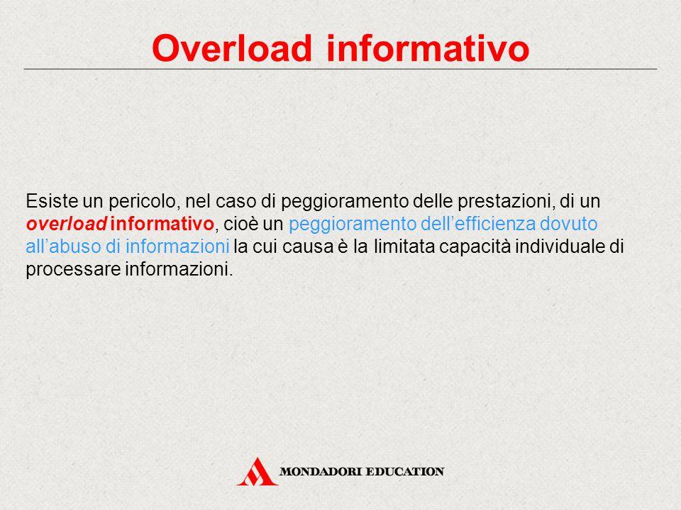 Overload informativo Esiste un pericolo, nel caso di peggioramento delle prestazioni, di un overload informativo, cioè un peggioramento dell'efficienza dovuto all'abuso di informazioni la cui causa è la limitata capacità individuale di processare informazioni.