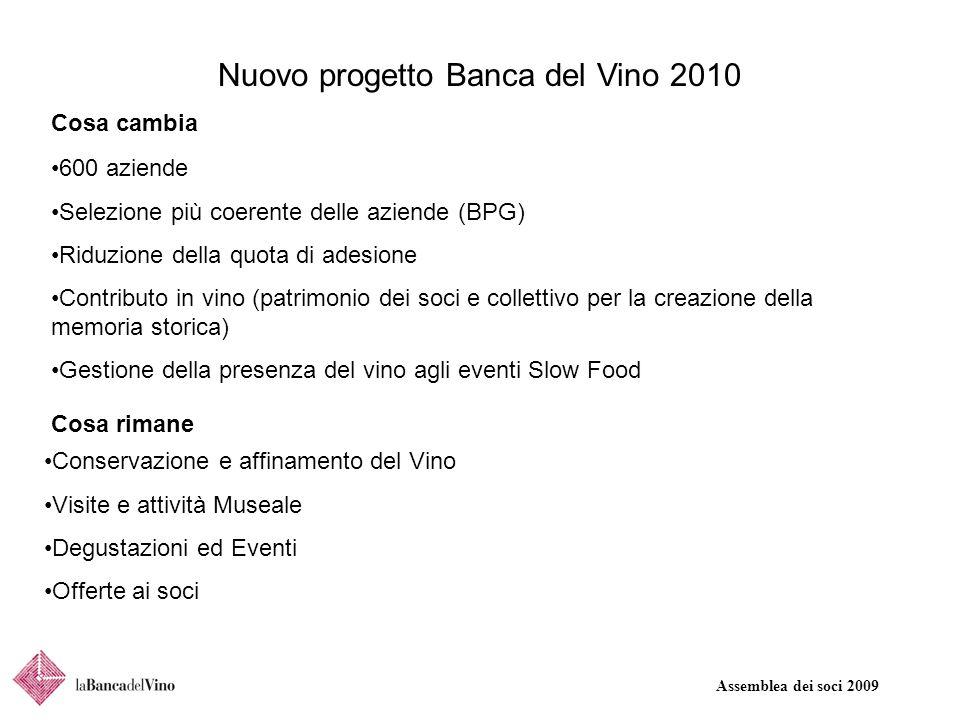 Assemblea dei soci 2009 Nuovo progetto Banca del Vino 2010 Cosa cambia Cosa rimane 600 aziende Selezione più coerente delle aziende (BPG) Riduzione de