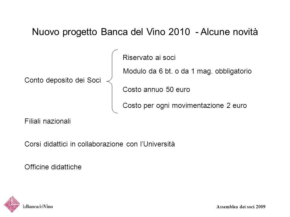 Assemblea dei soci 2009 Nuovo progetto Banca del Vino 2010 - Alcune novità Conto deposito dei Soci Filiali nazionali Corsi didattici in collaborazione con l'Università Officine didattiche Riservato ai soci Costo per ogni movimentazione 2 euro Costo annuo 50 euro Modulo da 6 bt.