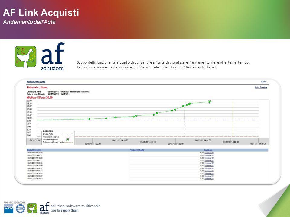 AF Link Acquisti Asta Elettronica Il documento Asta risulta così strutturato: 1.