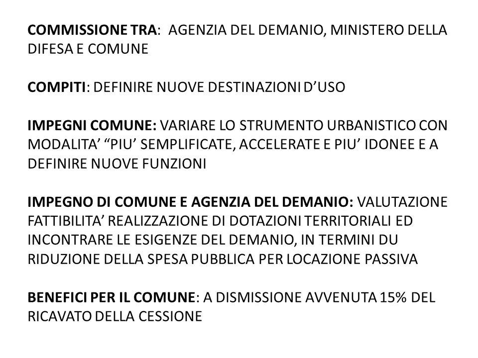 COMMISSIONE TRA: AGENZIA DEL DEMANIO, MINISTERO DELLA DIFESA E COMUNE COMPITI: DEFINIRE NUOVE DESTINAZIONI D'USO IMPEGNI COMUNE: VARIARE LO STRUMENTO URBANISTICO CON MODALITA' PIU' SEMPLIFICATE, ACCELERATE E PIU' IDONEE E A DEFINIRE NUOVE FUNZIONI IMPEGNO DI COMUNE E AGENZIA DEL DEMANIO: VALUTAZIONE FATTIBILITA' REALIZZAZIONE DI DOTAZIONI TERRITORIALI ED INCONTRARE LE ESIGENZE DEL DEMANIO, IN TERMINI DU RIDUZIONE DELLA SPESA PUBBLICA PER LOCAZIONE PASSIVA BENEFICI PER IL COMUNE: A DISMISSIONE AVVENUTA 15% DEL RICAVATO DELLA CESSIONE