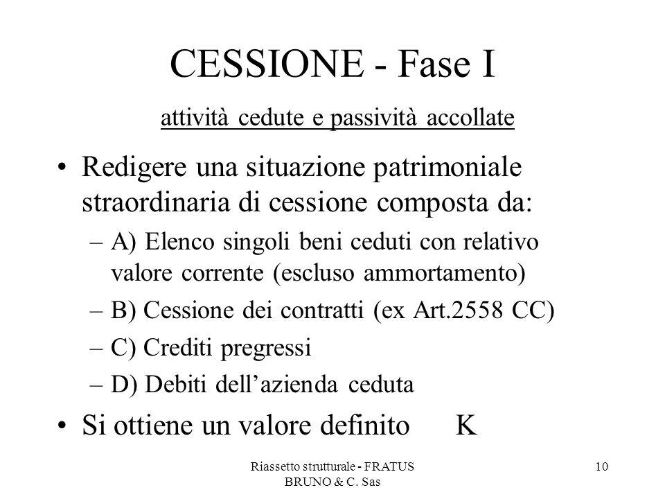 Riassetto strutturale - FRATUS BRUNO & C. Sas 10 CESSIONE - Fase I attività cedute e passività accollate Redigere una situazione patrimoniale straordi
