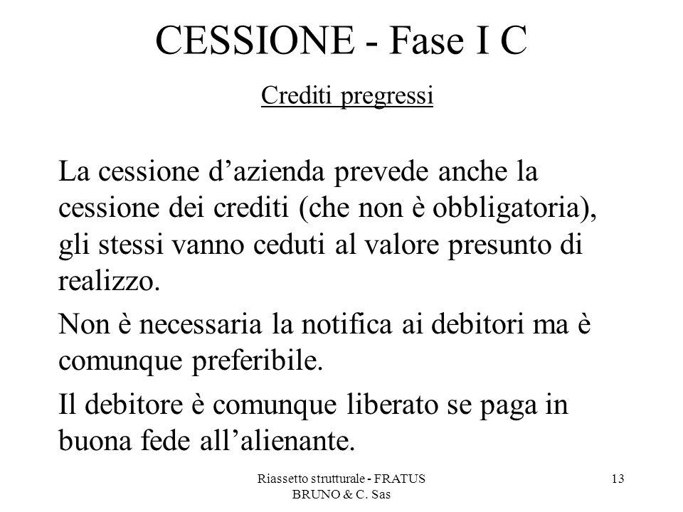 Riassetto strutturale - FRATUS BRUNO & C. Sas 13 CESSIONE - Fase I C Crediti pregressi La cessione d'azienda prevede anche la cessione dei crediti (ch