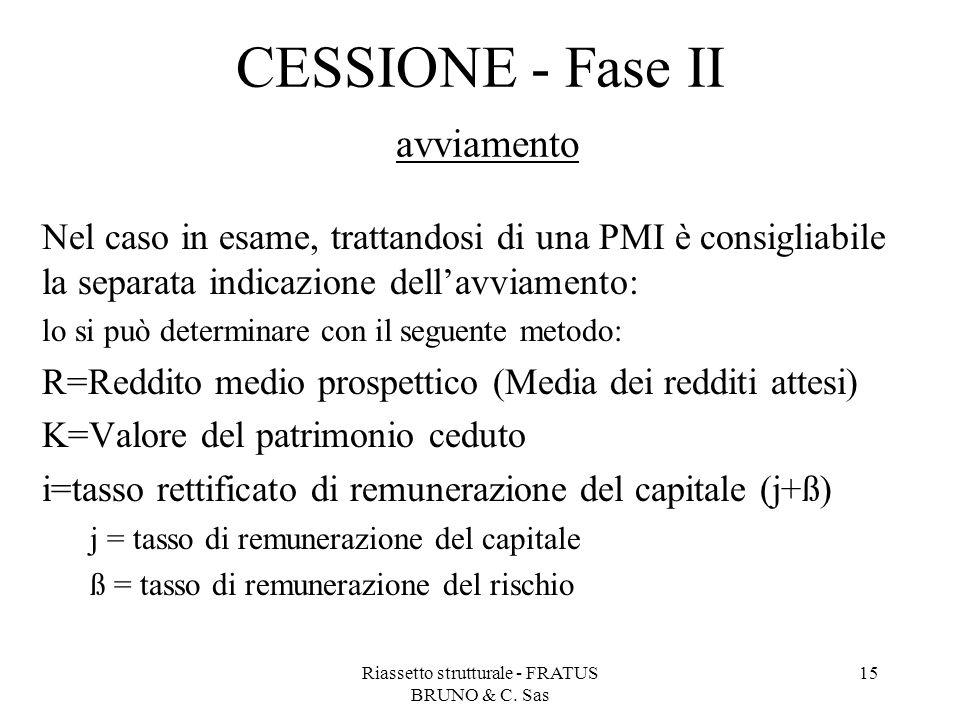 Riassetto strutturale - FRATUS BRUNO & C. Sas 15 CESSIONE - Fase II avviamento Nel caso in esame, trattandosi di una PMI è consigliabile la separata i
