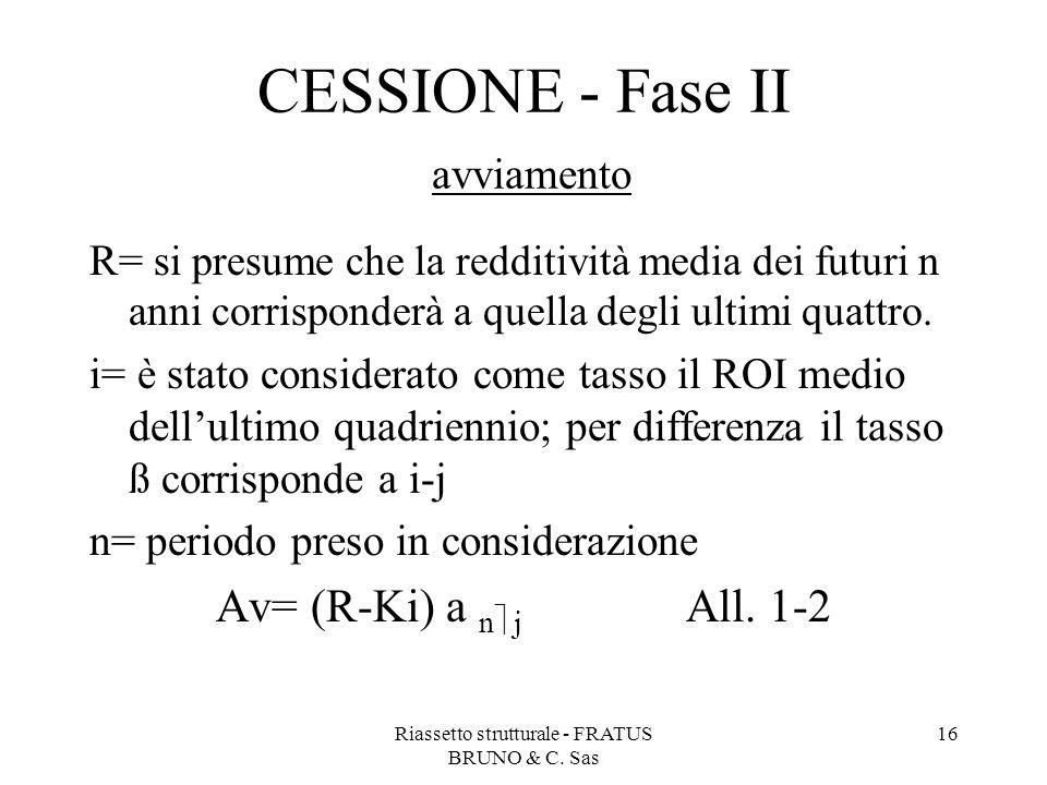 Riassetto strutturale - FRATUS BRUNO & C. Sas 16 CESSIONE - Fase II avviamento R= si presume che la redditività media dei futuri n anni corrisponderà