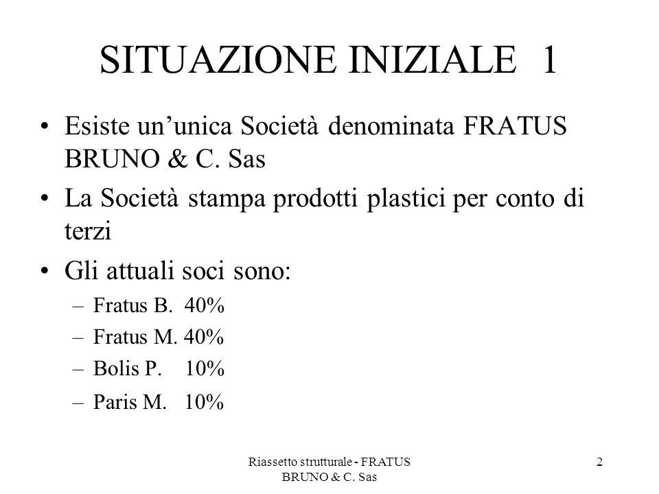 Riassetto strutturale - FRATUS BRUNO & C. Sas 2 SITUAZIONE INIZIALE 1 Esiste un'unica Società denominata FRATUS BRUNO & C. Sas La Società stampa prodo