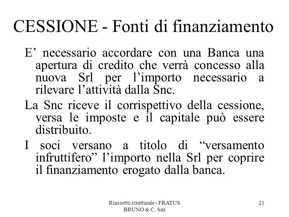 Riassetto strutturale - FRATUS BRUNO & C. Sas 21 CESSIONE - Fonti di finanziamento E' necessario accordare con una Banca una apertura di credito che v
