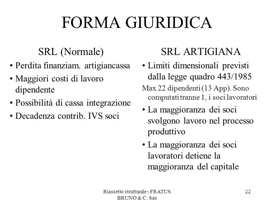 Riassetto strutturale - FRATUS BRUNO & C. Sas 22 FORMA GIURIDICA SRL (Normale) Perdita finanziam. artigiancassa Maggiori costi di lavoro dipendente Po