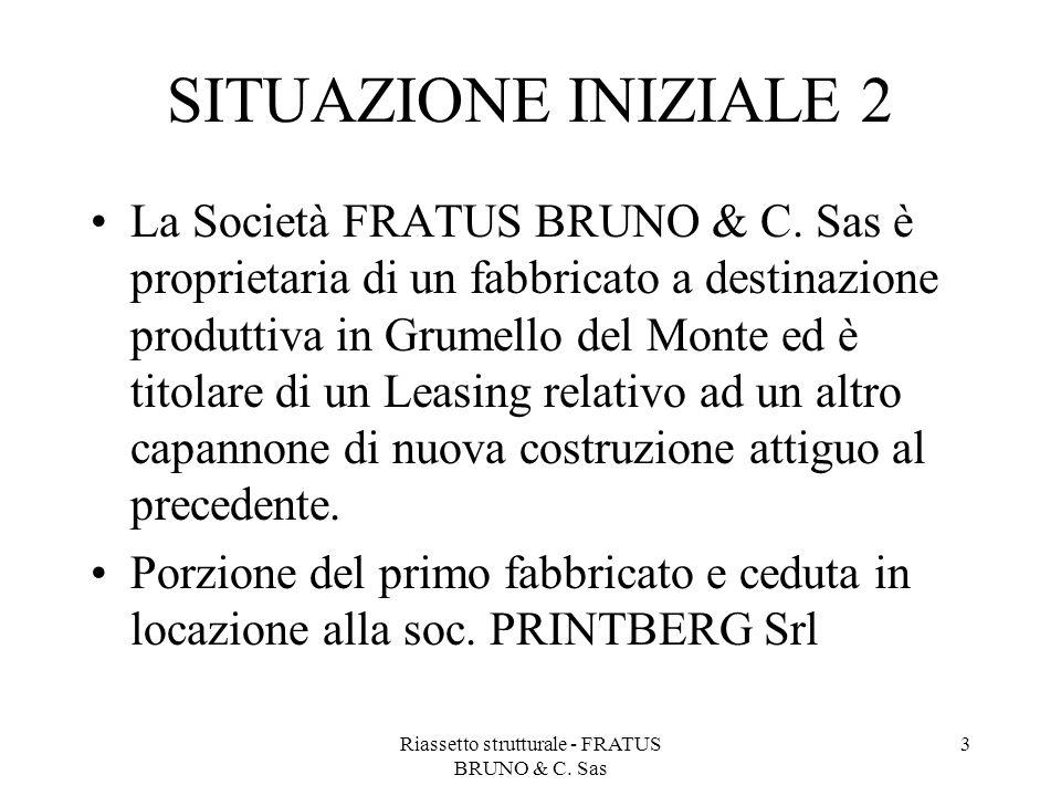 Riassetto strutturale - FRATUS BRUNO & C. Sas 3 SITUAZIONE INIZIALE 2 La Società FRATUS BRUNO & C. Sas è proprietaria di un fabbricato a destinazione