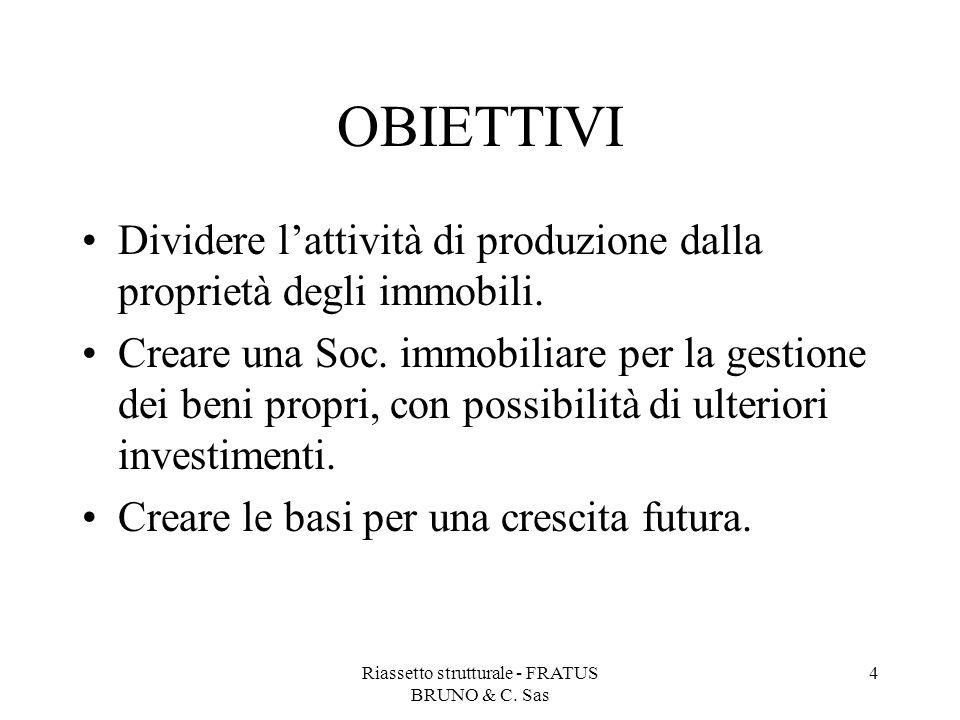 Riassetto strutturale - FRATUS BRUNO & C. Sas 4 OBIETTIVI Dividere l'attività di produzione dalla proprietà degli immobili. Creare una Soc. immobiliar