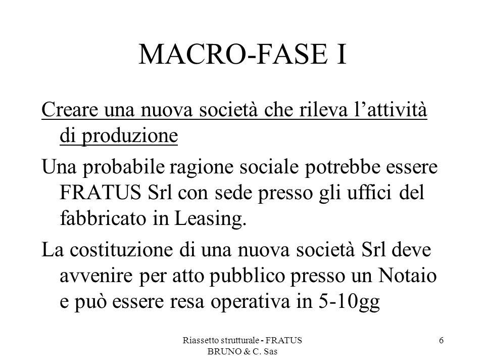 Riassetto strutturale - FRATUS BRUNO & C. Sas 6 MACRO-FASE I Creare una nuova società che rileva l'attività di produzione Una probabile ragione social