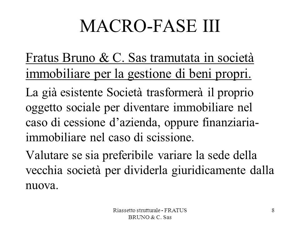 Riassetto strutturale - FRATUS BRUNO & C. Sas 8 Fratus Bruno & C. Sas tramutata in società immobiliare per la gestione di beni propri. La già esistent