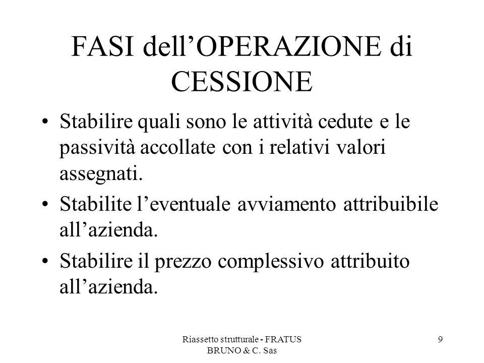 Riassetto strutturale - FRATUS BRUNO & C. Sas 9 FASI dell'OPERAZIONE di CESSIONE Stabilire quali sono le attività cedute e le passività accollate con