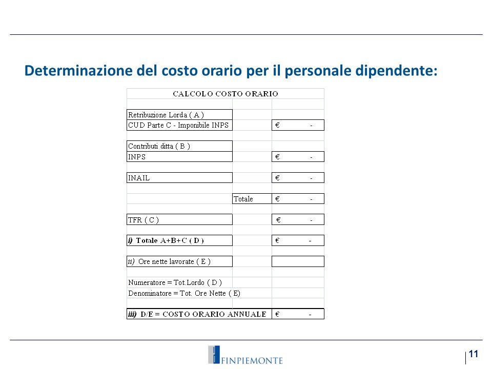 Determinazione del costo orario per il personale dipendente: i CALCOLO COSTO 11