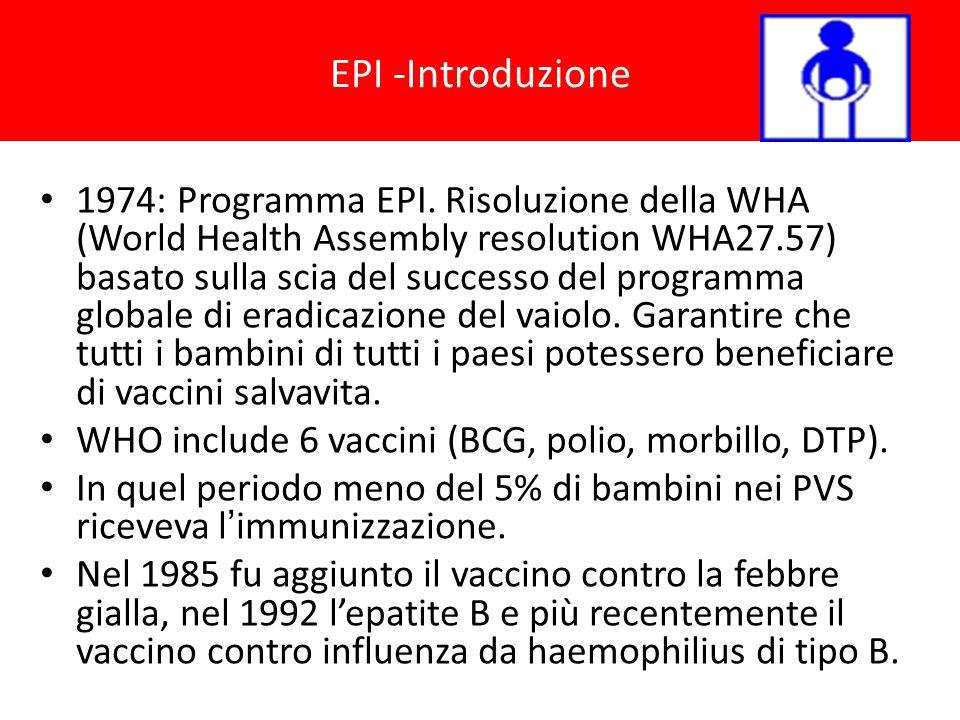 1974: Programma EPI. Risoluzione della WHA (World Health Assembly resolution WHA27.57) basato sulla scia del successo del programma globale di eradica