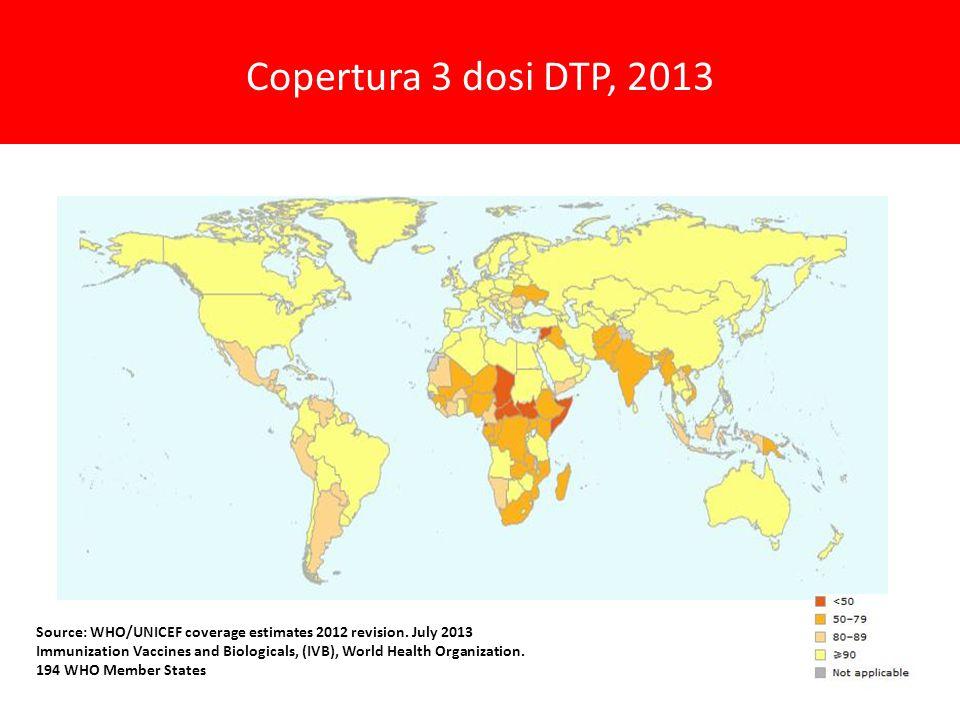 Copertura 3 dosi DTP, 2013 Source: WHO/UNICEF coverage estimates 2012 revision. July 2013 Immunization Vaccines and Biologicals, (IVB), World Health O