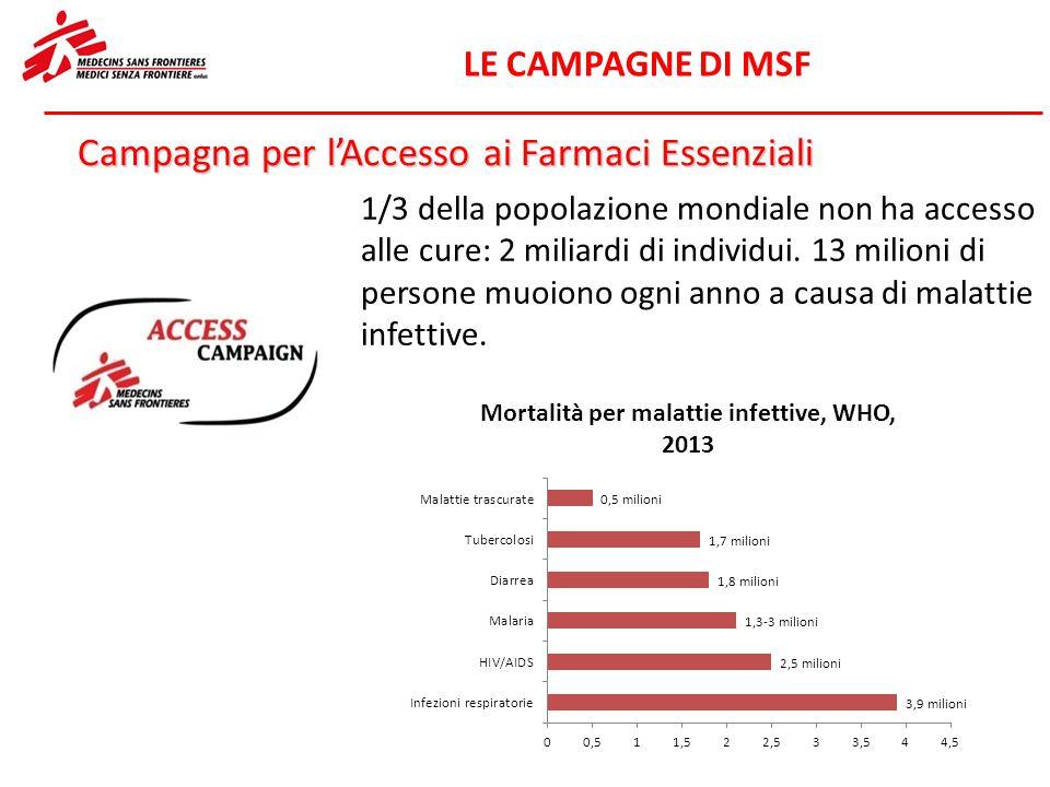 LE CAMPAGNE DI MSF 1/3 della popolazione mondiale non ha accesso alle cure: 2 miliardi di individui. 13 milioni di persone muoiono ogni anno a causa d