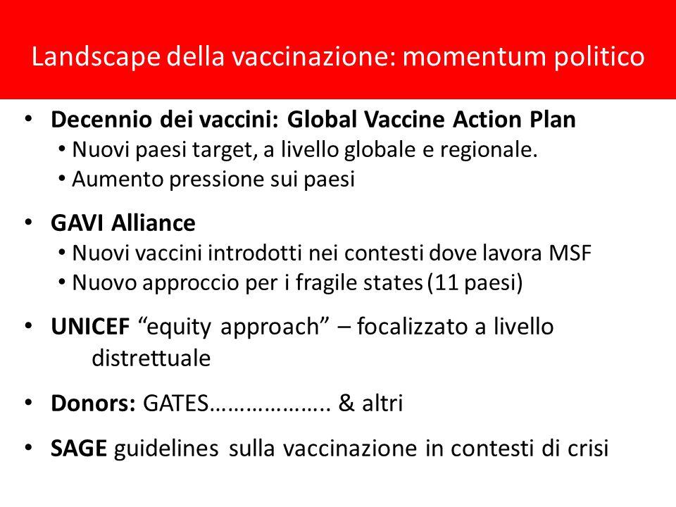 Landscape della vaccinazione: momentum politico Decennio dei vaccini: Global Vaccine Action Plan Nuovi paesi target, a livello globale e regionale. Au