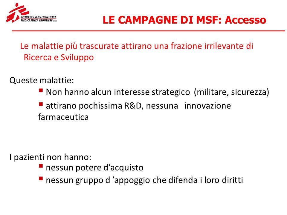 LE CAMPAGNE DI MSF: Accesso Le malattie più trascurate attirano una frazione irrilevante di Ricerca e Sviluppo Queste malattie:  Non hanno alcun inte