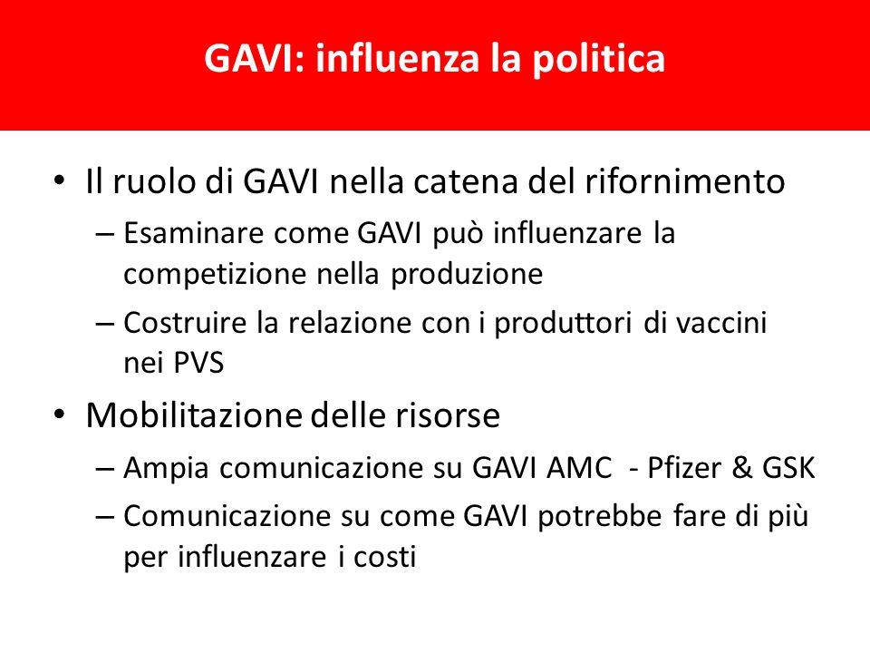 Il ruolo di GAVI nella catena del rifornimento – Esaminare come GAVI può influenzare la competizione nella produzione – Costruire la relazione con i p