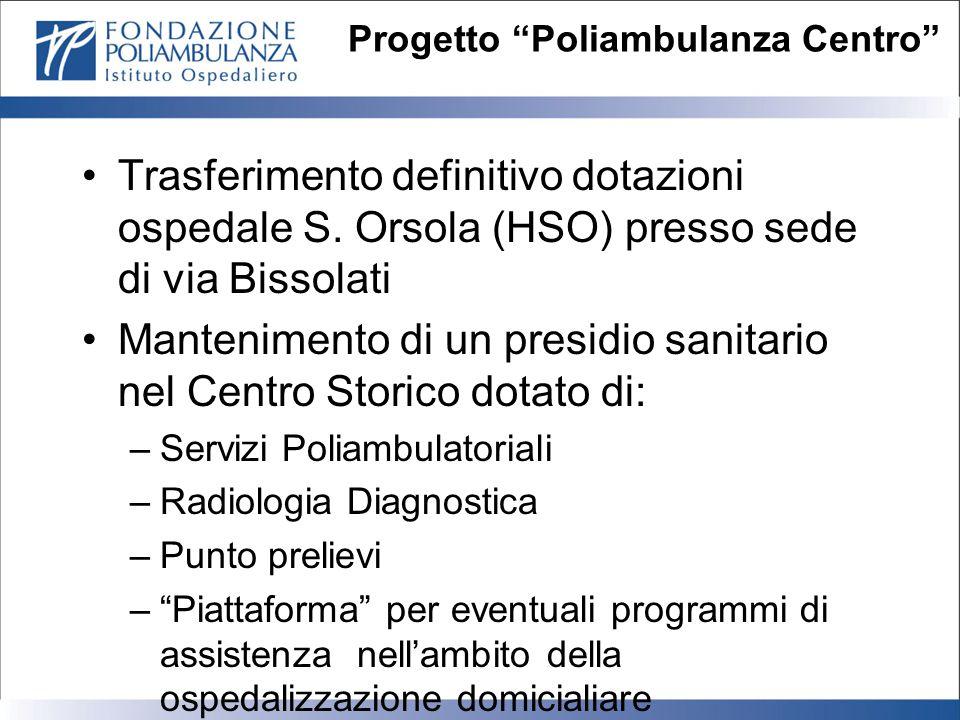 Progetto Poliambulanza Centro Trasferimento definitivo dotazioni ospedale S.