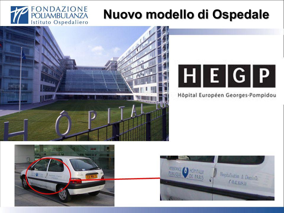 Nuovo modello di Ospedale