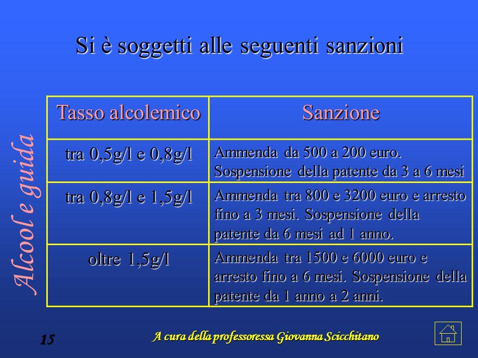A cura della professoressa Giovanna Scicchitano 15 Si è soggetti alle seguenti sanzioni Tasso alcolemico Sanzione tra 0,5g/l e 0,8g/l Ammenda da 500 a