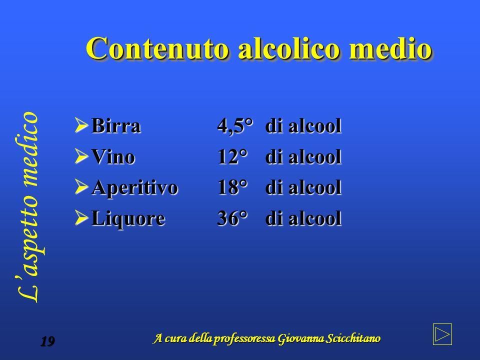 A cura della professoressa Giovanna Scicchitano 19  Birra4,5°di alcool  Vino12°di alcool  Aperitivo18°di alcool  Liquore36°di alcool Contenuto alc