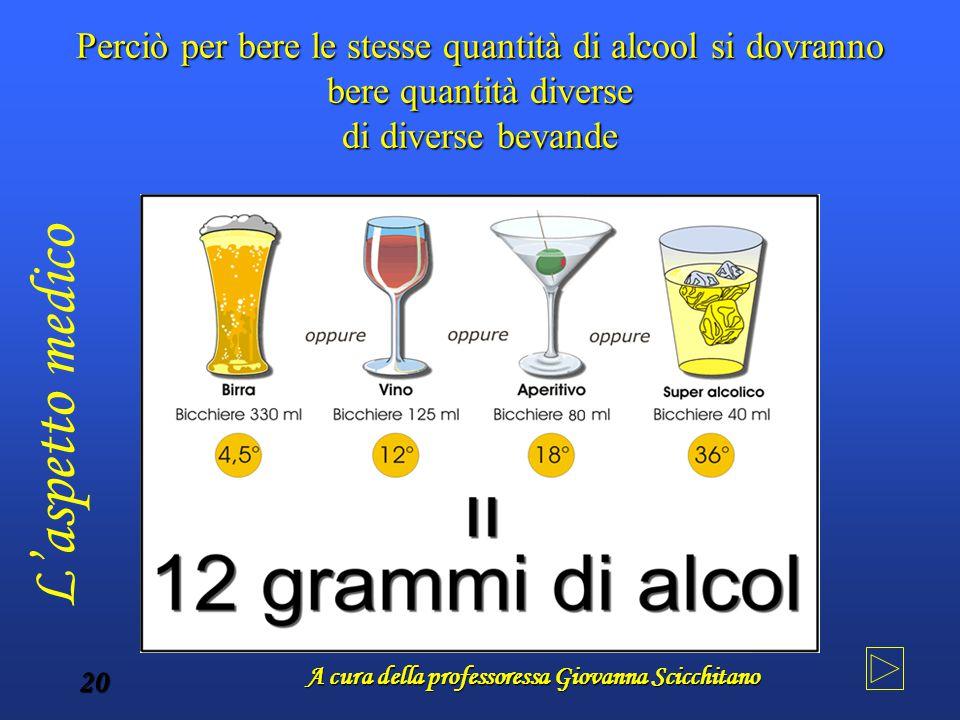 A cura della professoressa Giovanna Scicchitano 20 Perciò per bere le stesse quantità di alcool si dovranno bere quantità diverse di diverse bevande L