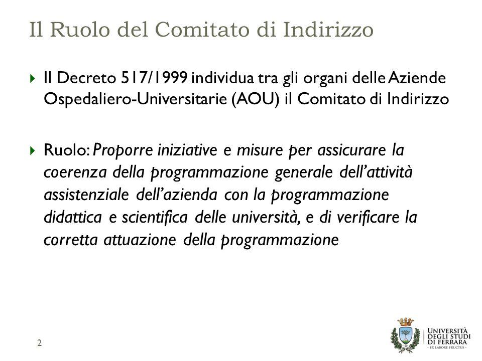 Il Ruolo del Comitato di Indirizzo  Il Decreto 517/1999 individua tra gli organi delle Aziende Ospedaliero-Universitarie (AOU) il Comitato di Indiriz