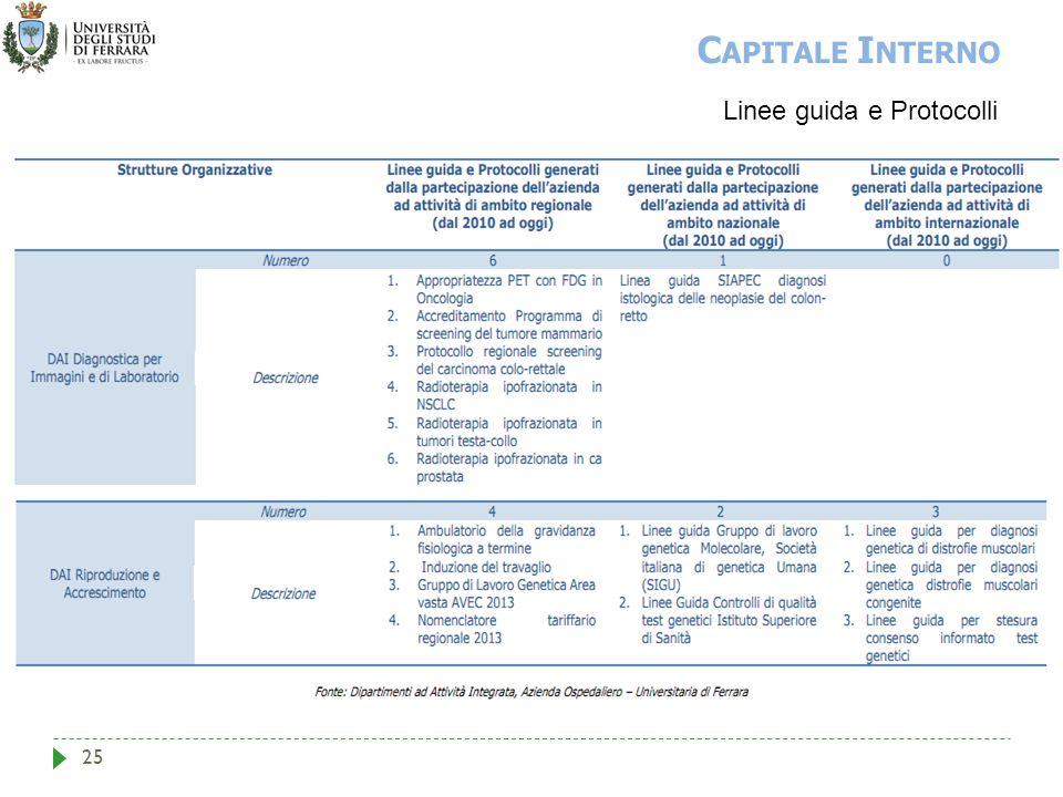 25 Linee guida e Protocolli