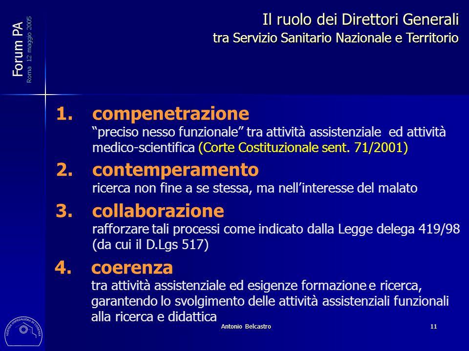 Antonio Belcastro 11 1.
