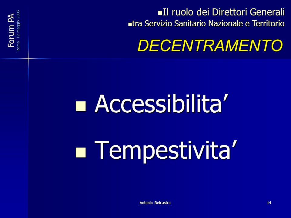 Antonio Belcastro14 DECENTRAMENTO Forum PA Roma 12 maggio 2005 Il ruolo dei Direttori Generali Il ruolo dei Direttori Generali tra Servizio Sanitario Nazionale e Territorio tra Servizio Sanitario Nazionale e Territorio Accessibilita' Accessibilita' Tempestivita' Tempestivita'
