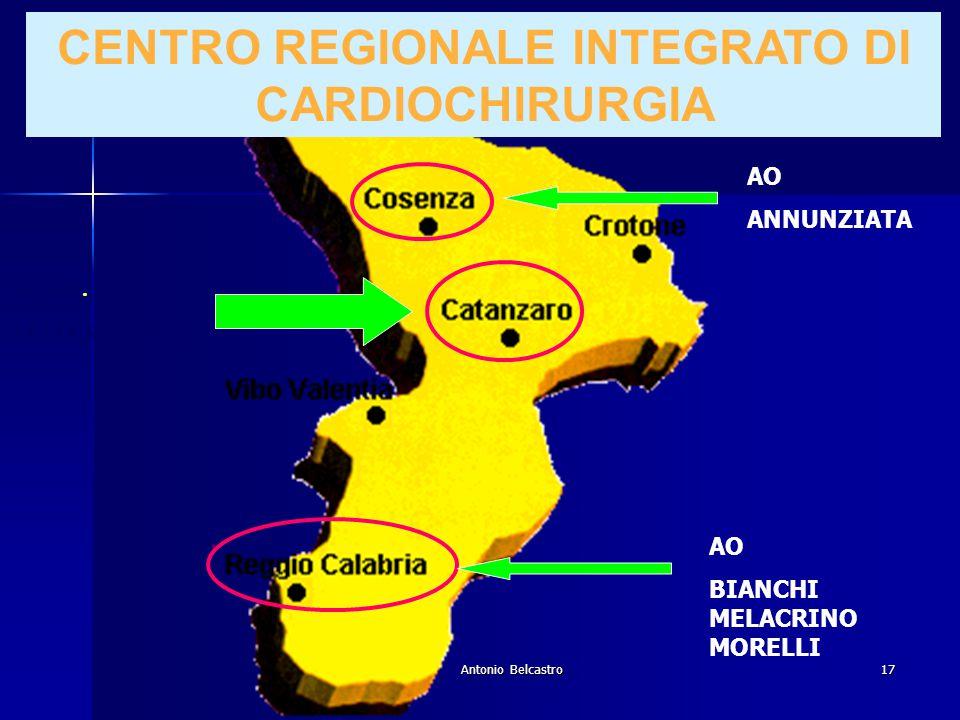 Antonio Belcastro17 CENTRO REGIONALE INTEGRATO DI CARDIOCHIRURGIA AO ANNUNZIATA MATER DOMINI S.A.H.
