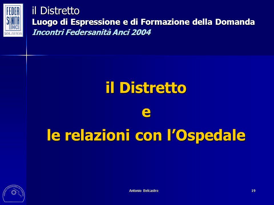 Antonio Belcastro 19 il Distretto Luogo di Espressione e di Formazione della Domanda Incontri Federsanità Anci 2004 il Distretto e le relazioni con l'Ospedale