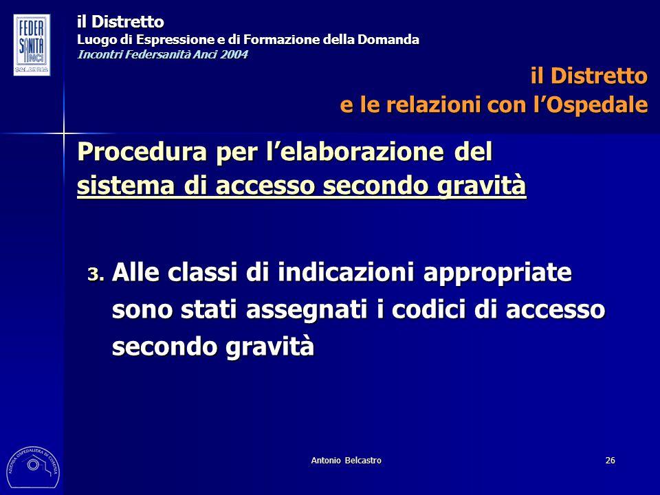 Antonio Belcastro 26 il Distretto Luogo di Espressione e di Formazione della Domanda Incontri Federsanità Anci 2004 il Distretto e le relazioni con l'Ospedale 3.