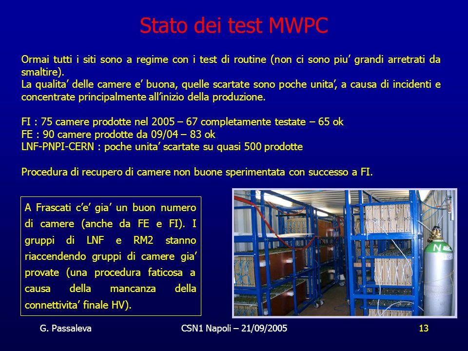 G. PassalevaCSN1 Napoli – 21/09/200513 Ormai tutti i siti sono a regime con i test di routine (non ci sono piu' grandi arretrati da smaltire). La qual