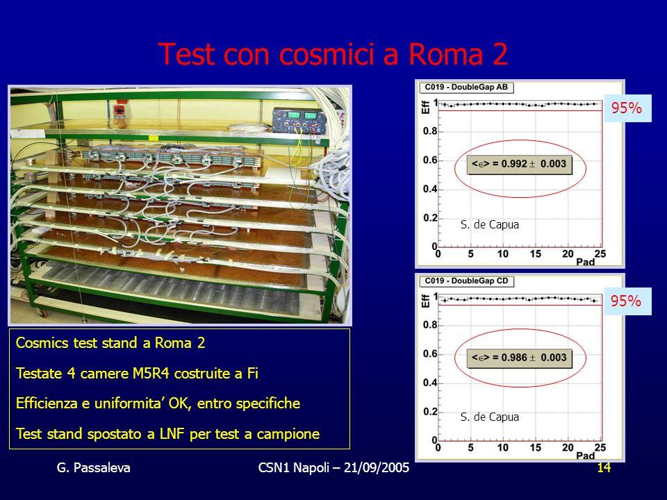 G. PassalevaCSN1 Napoli – 21/09/200514 Test con cosmici a Roma 2 Cosmics test stand a Roma 2 Testate 4 camere M5R4 costruite a Fi Efficienza e uniform