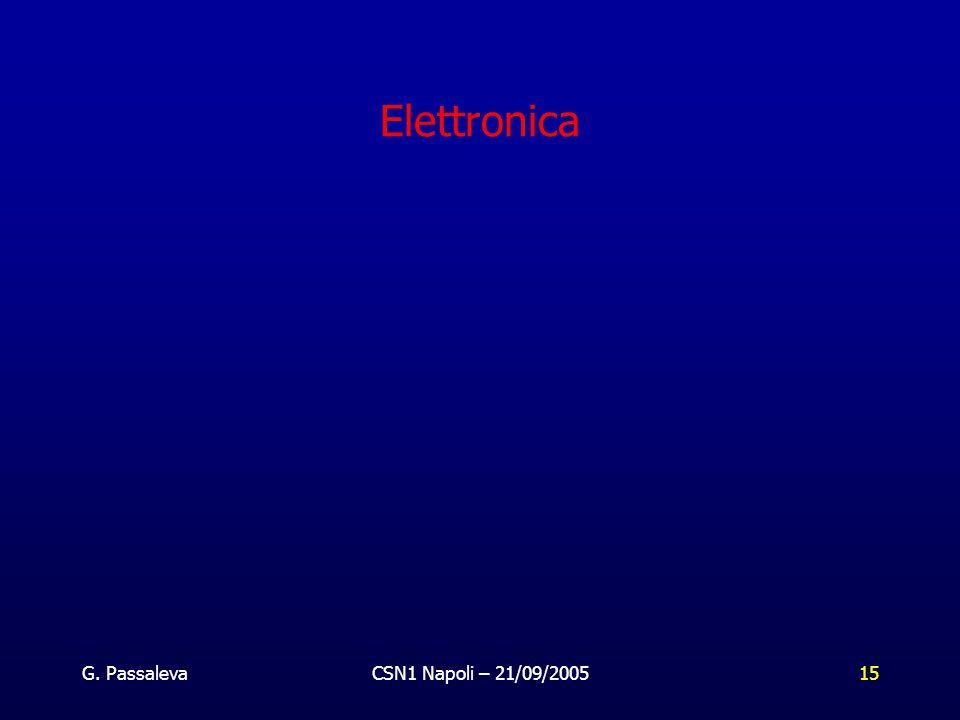 G. PassalevaCSN1 Napoli – 21/09/200515 Elettronica